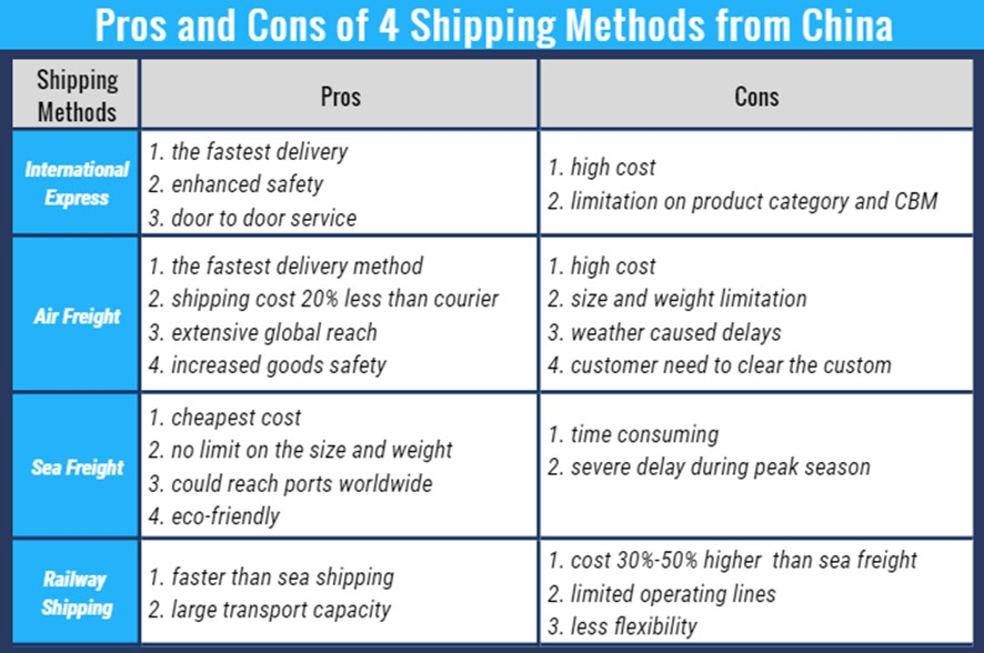pros-cons-shipping-from-china