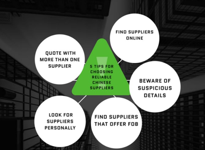 5-tips-for-choosing-reliable-chinese-suppliers